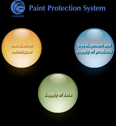 UNIGLOBE@reg; Paint Protection System, *Development and supply of products, *Supply of data, *Installation techniquies